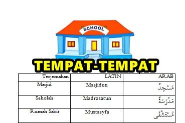 MATERI BAHASA ARAB - Tempat Tempat ( Al - Amakin) Kelas 2 SD Semester 2