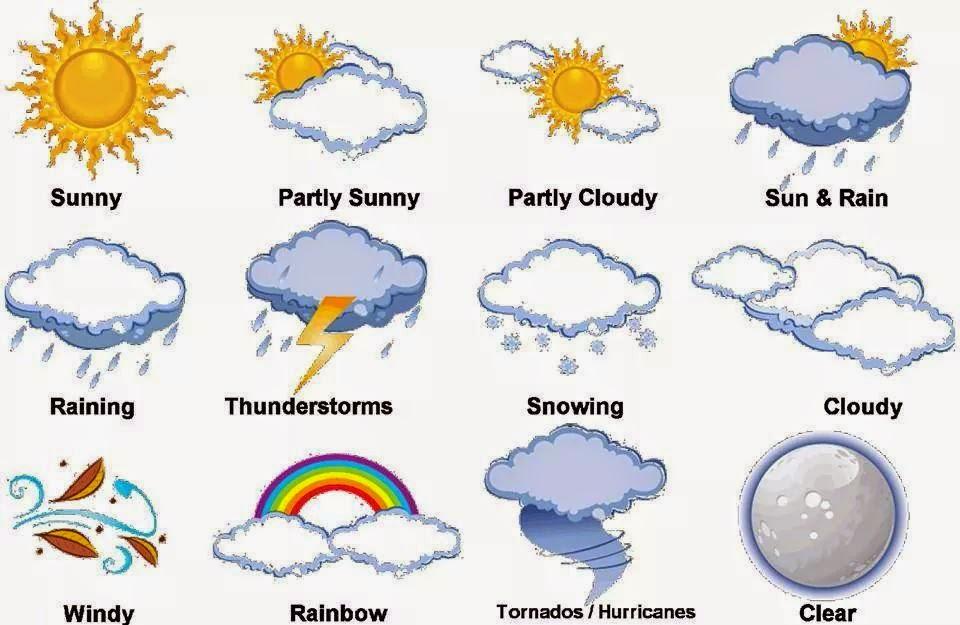 sydney ortalama hava durumu - photo#14