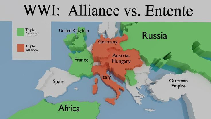 what caused the conflict between russia and austria hungary