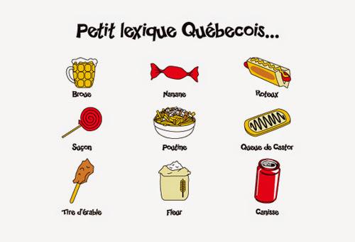 Québec - słownictwo 2 - Francuski przy kawie