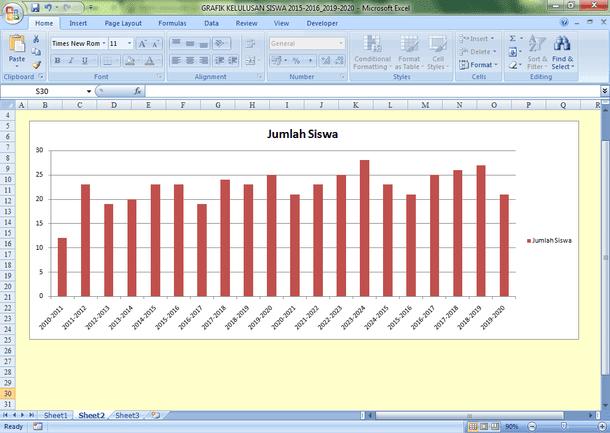 Contoh Grafik Kelulusan Siswa dengan Microsoft Excel