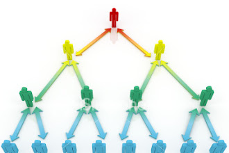 How to Decide if Network Marketing is Right for You