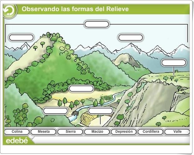 """""""Observando las formas del relieve: Paisaje montañoso"""" (Ciencias Sociales de Primaria)"""