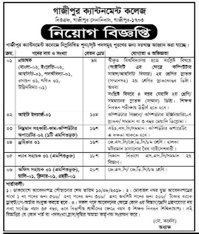 Gazipur Cantonment College Job Circular 2018