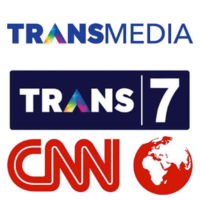Contoh Soal Tes Psikotes Transmedia (CNN, Detik, Trans7, Trans TV) + Wawancaa Kerja (Interview) Terbaru Gratis