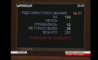 bizalmatlansági szavazás Ukrajnában