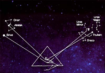 Lira+Orion+Sirius Factorul Siriusian - Prisma Din Lira
