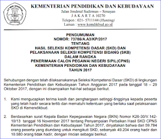 Inilah Pengumuman Hasil SKD Dan Pelaksanaan SKB Seleksi CPNS Kemendikbud 2017