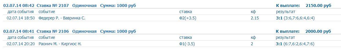 бесплатные ставки в букмекерских конторах без депозита