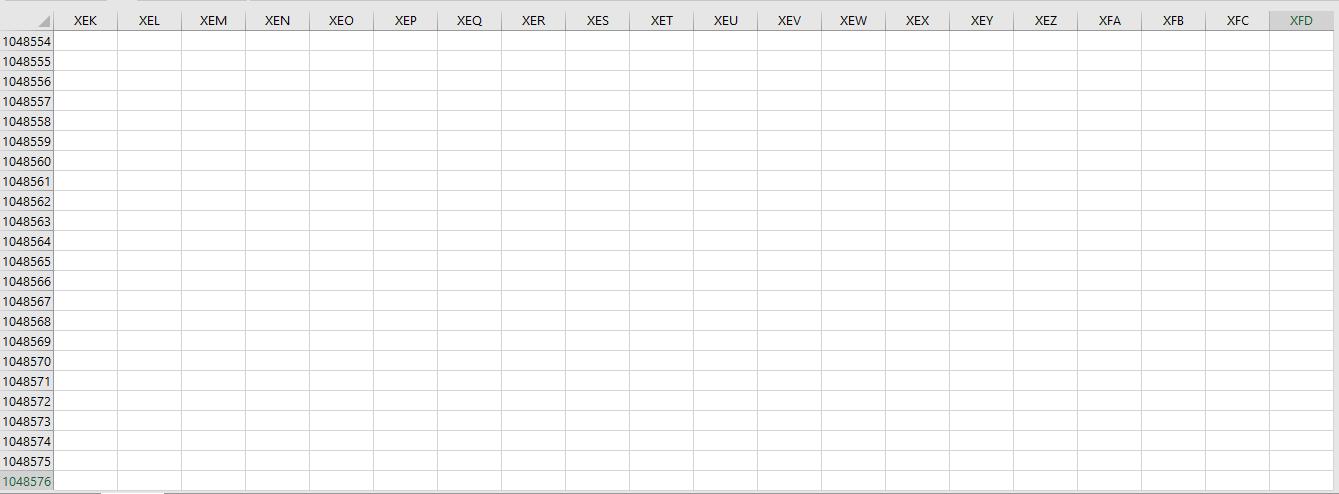 Cara Cepat Mengetahui Baris dan Kolom Pada Microsoft Excel