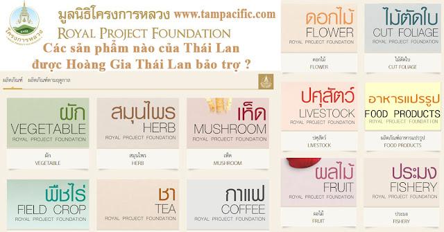 Các sản phẩm nào của Thái Lan được Hoàng Gia Thái Lan bảo trợ ?