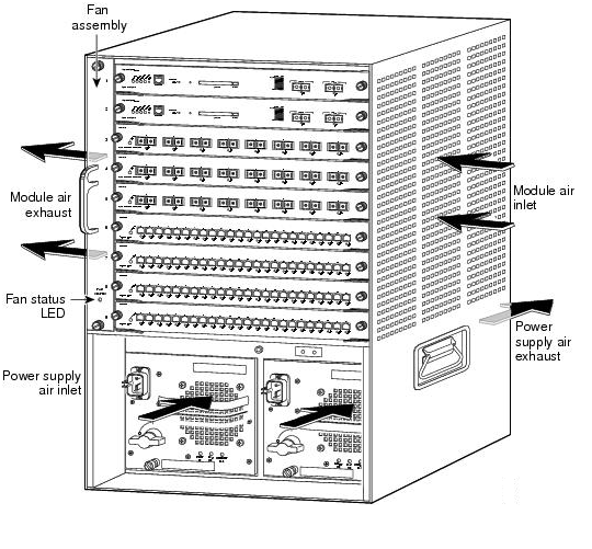 It Network Infrastructure Cisco Catalyst 6509 E Switch