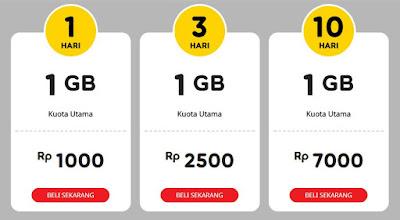 Harga Paket Indosat Yellow