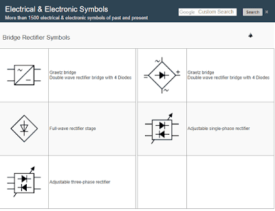 Bridge Rectifier Symbols