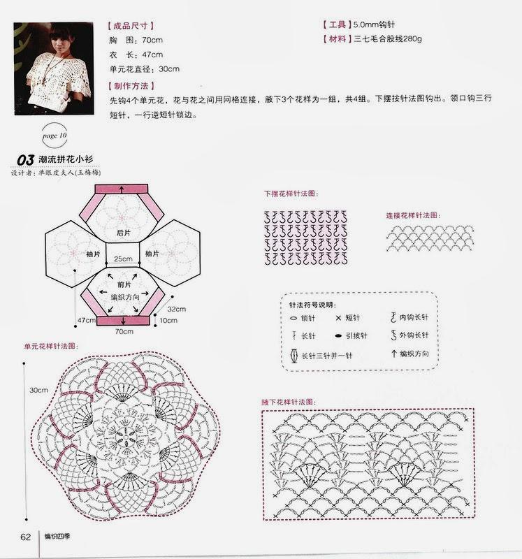 Bonito Leer Los Patrones De Crochet Japonés Viñeta - Ideas de ...