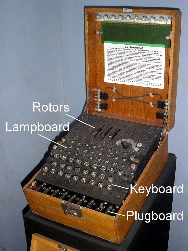 Simulasi Enkripsi Mesin Enigma