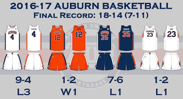 auburn basketball 2016 2017 uniforms