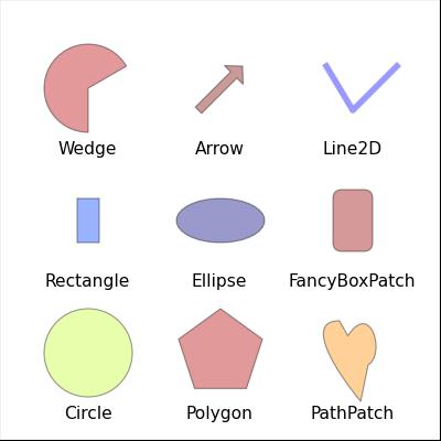 Как поставить PyGame на Mac OS X 10 8