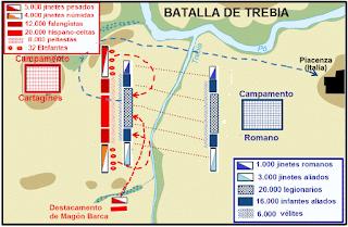 Batalla de Trebia