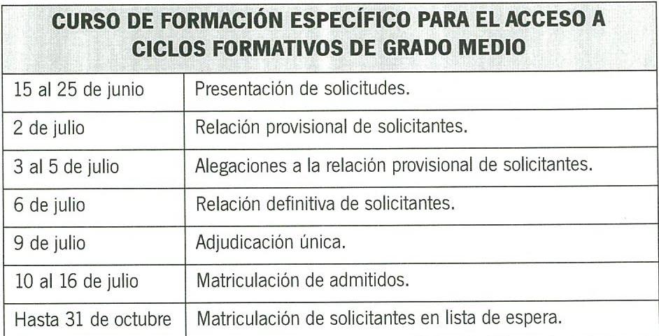 Orientación Ies García Lorca Algeciras Curso Acceso A