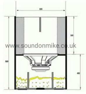 Box speaker bass jauh