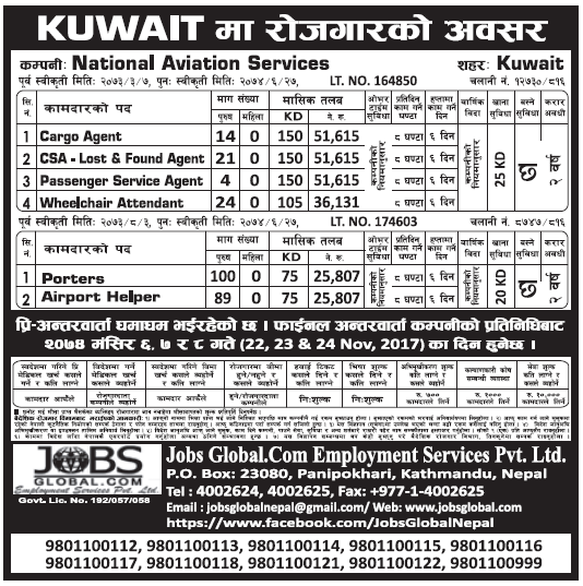 Jobs in Kuwait for Nepali, Salary Rs 51,615