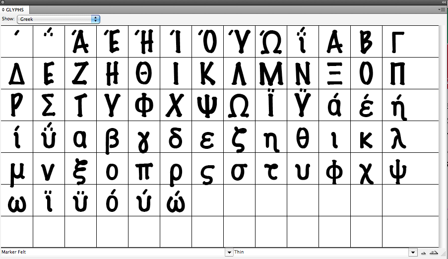 ... to Locate Greek Letters and Mathematical Symbols without Going Crazy