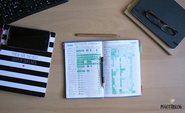 Aplicación Bullet journal para empresas