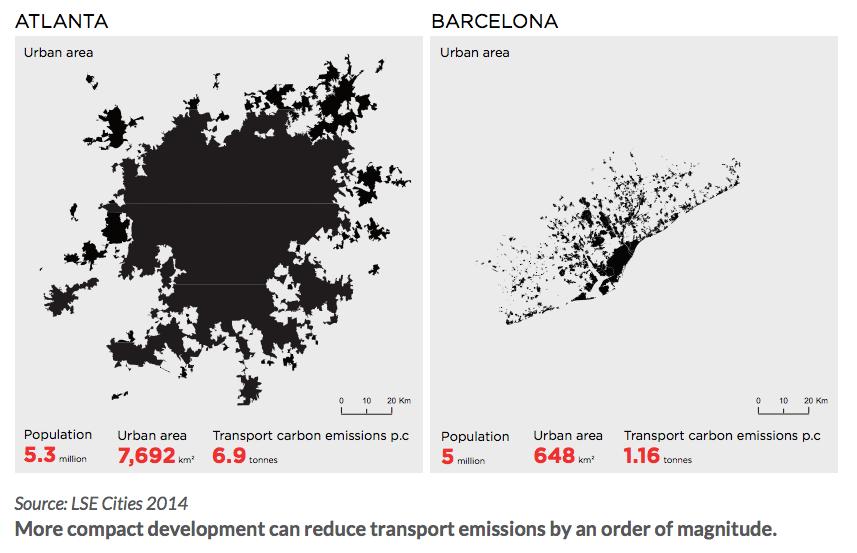 Footprint of Atlanta versus Barcelona (same number of residents)