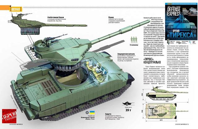 Resultado de imagen de tanque denominado T-REX,
