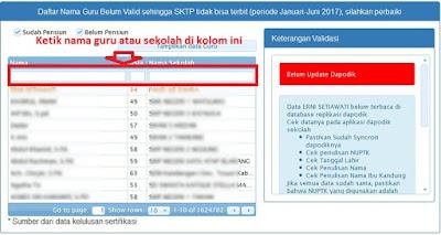 Tabel Validasi SKTP Info GTK Terbaru 2017