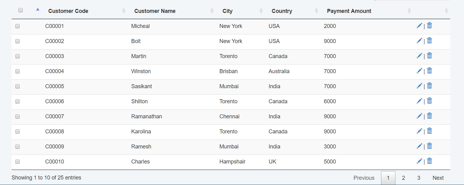 Interacting with Data in JQuery Datatable in ASP Net MVC