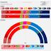 DENMARK <br/>Voxmeter poll | August 2017