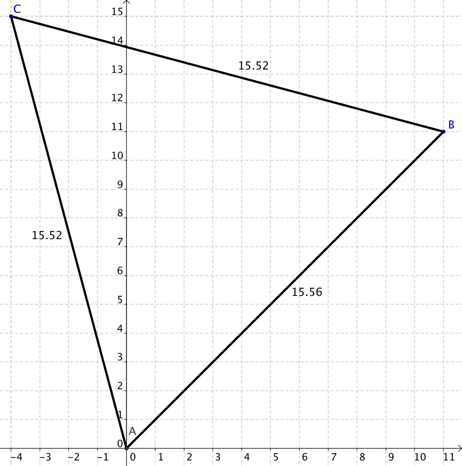 Matematica Ecc Un Bellesercizio 2