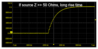 A high-impedance source will look like an RC filter charging up with a long, slow rise time