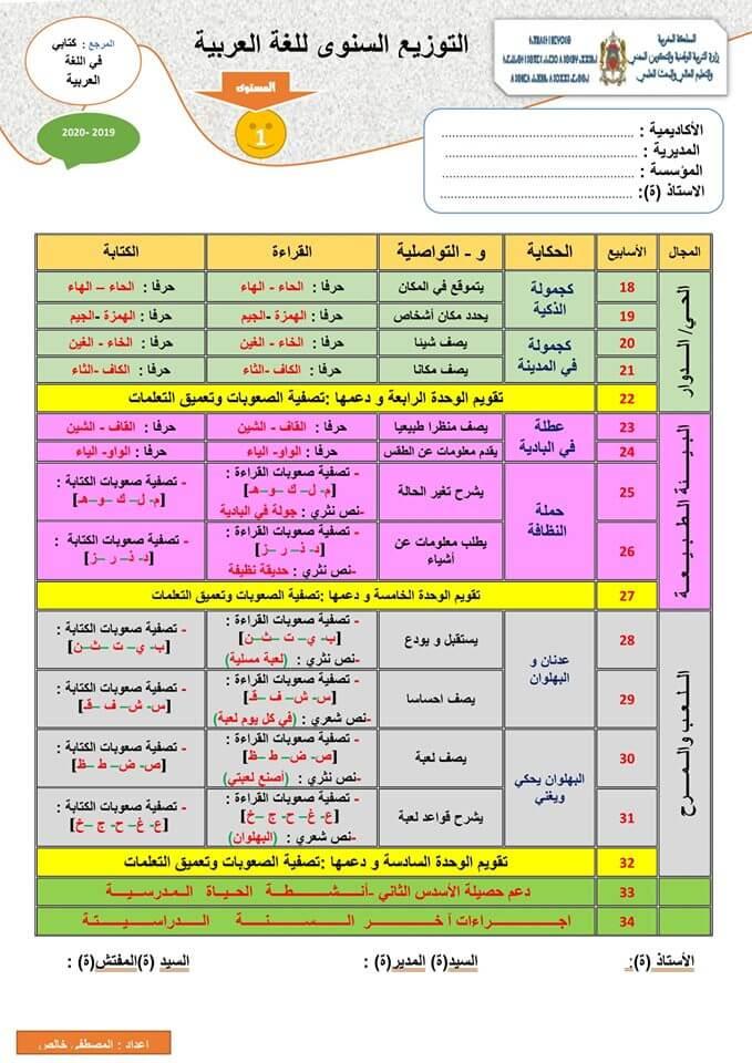 التخطيط السنوي كتابي في اللغة العربي مستوى الأول