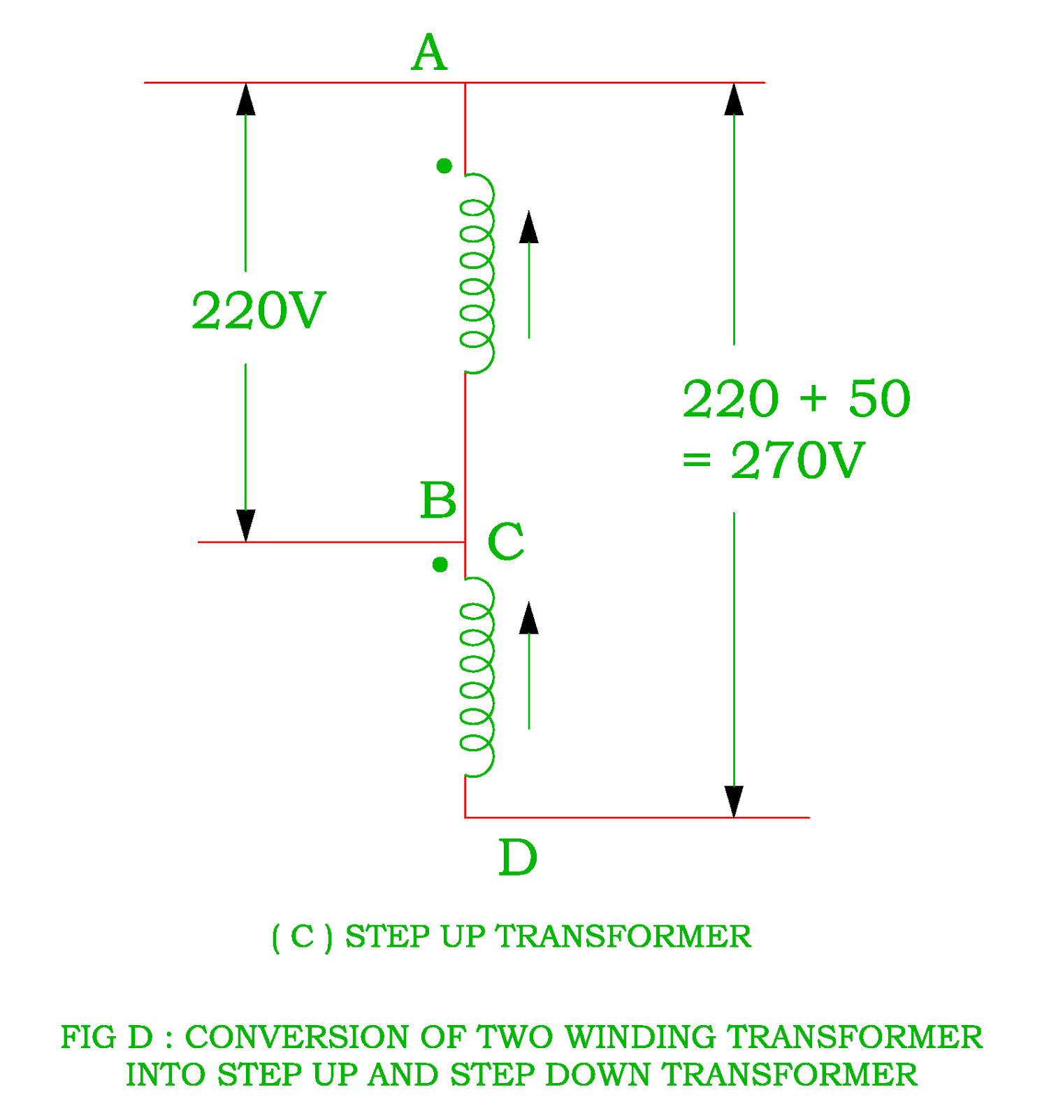 Working Of Auto Transformer Saving In Copper Material And Autotransformer Wiring Diagram Get Free Image About Conversion Two Winding Into Step Up