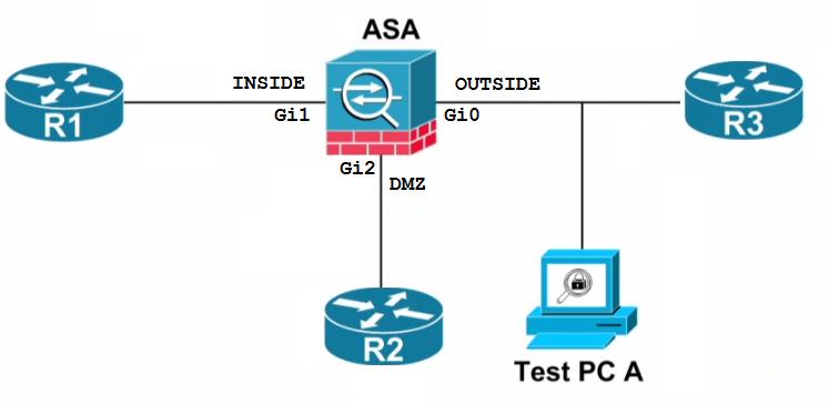 ılı ılı  IT Technical Support Manager : ASA Device Manager (ASDM