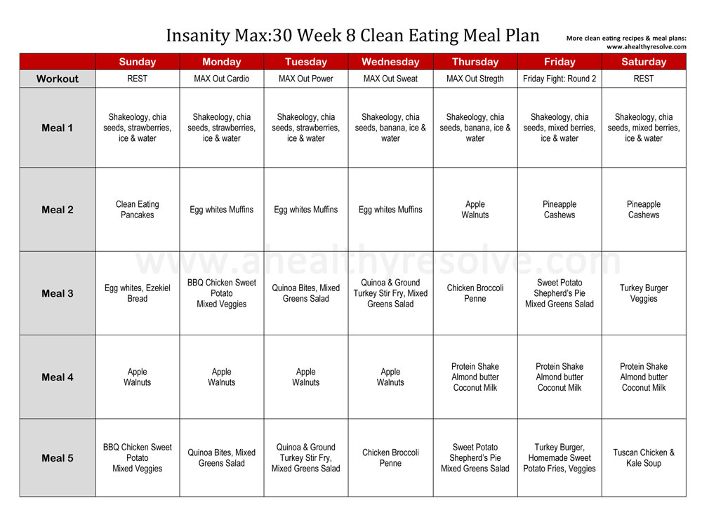 InsanityMax30-Week-8-clean-eating-meal-planjpg (1000×727 - monthly report format