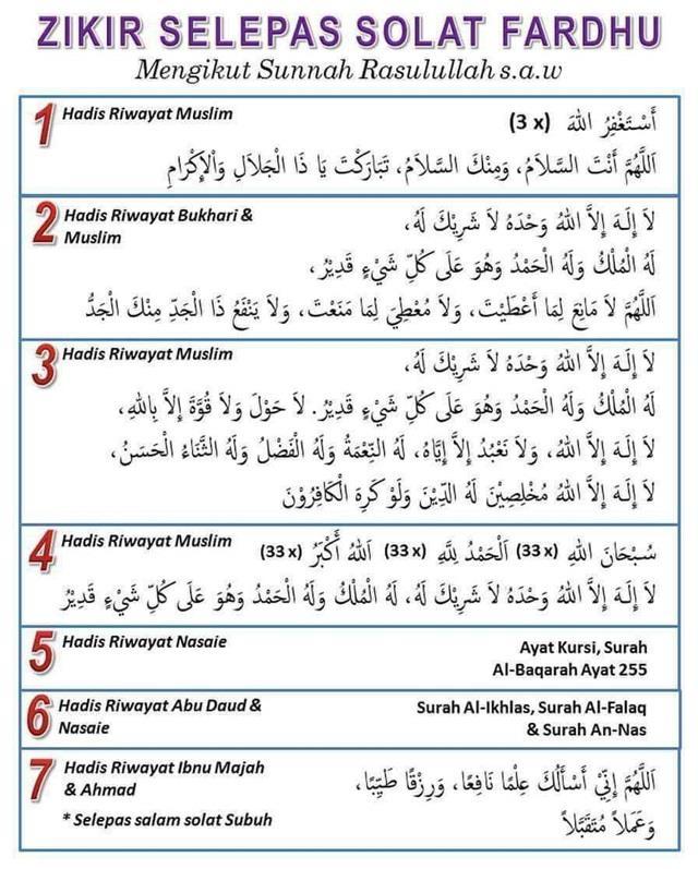 Zikir selepas solat fardhu mengikut sunnah Nabi s.a.w