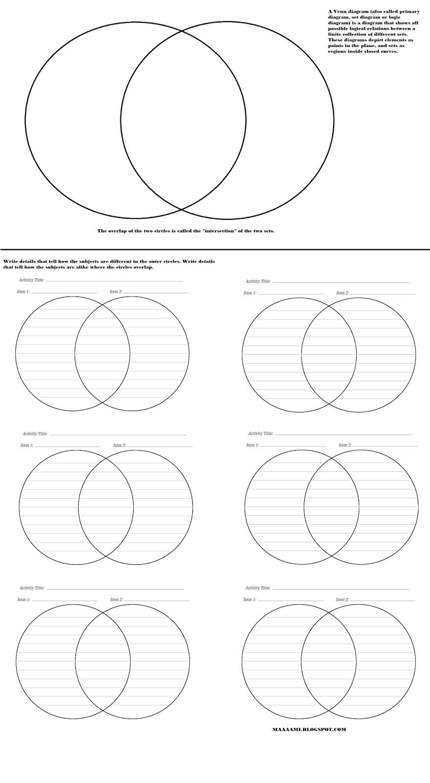 Ader Family Home School: Venn diagram (also called primary