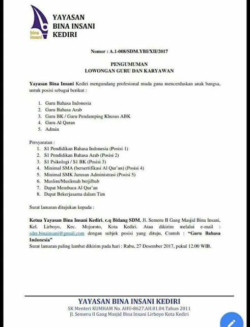 Lowongan Guru Bulan Desember 2017 Update 26 Desember 2017 Rekrutmen Dan Lowongan Kerja Bulan Januari 2021