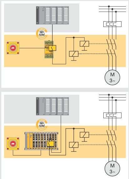 Awesome Ford Starter Solenoid Wiring Diagram Further Pilz Safety Relay Wiring Cloud Oideiuggs Outletorg
