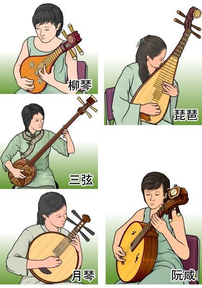 中国の弦楽器