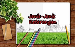 Jenis-Jenis dan Contoh  Keterangan dalam Bahasa Indonesia yang Digunakan dalam Teks Prosedur