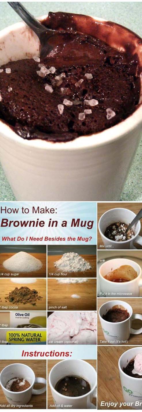 Brownie in a mug. I followed a picture recipe that's being circulated all over Pinterest. The result is a gooey and moist chocolate/cocoa dessert with no eggs. So simple, you use a microwave oven to make it.