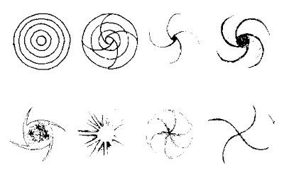 Formen von Chakren wie Galaxien