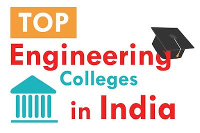 top engineering colleges india