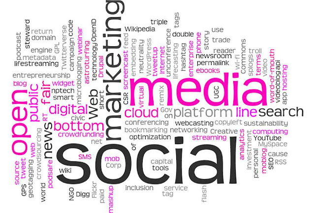 Learn About What is SEO in Digital Marketing