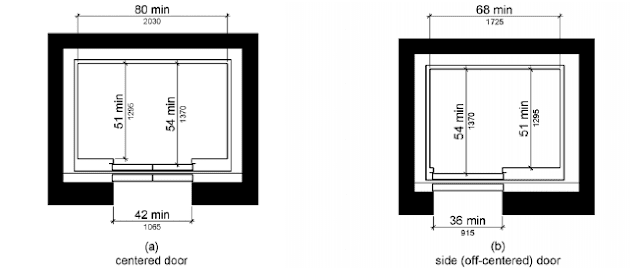 Fire Service Access Elevator Car Dimensions